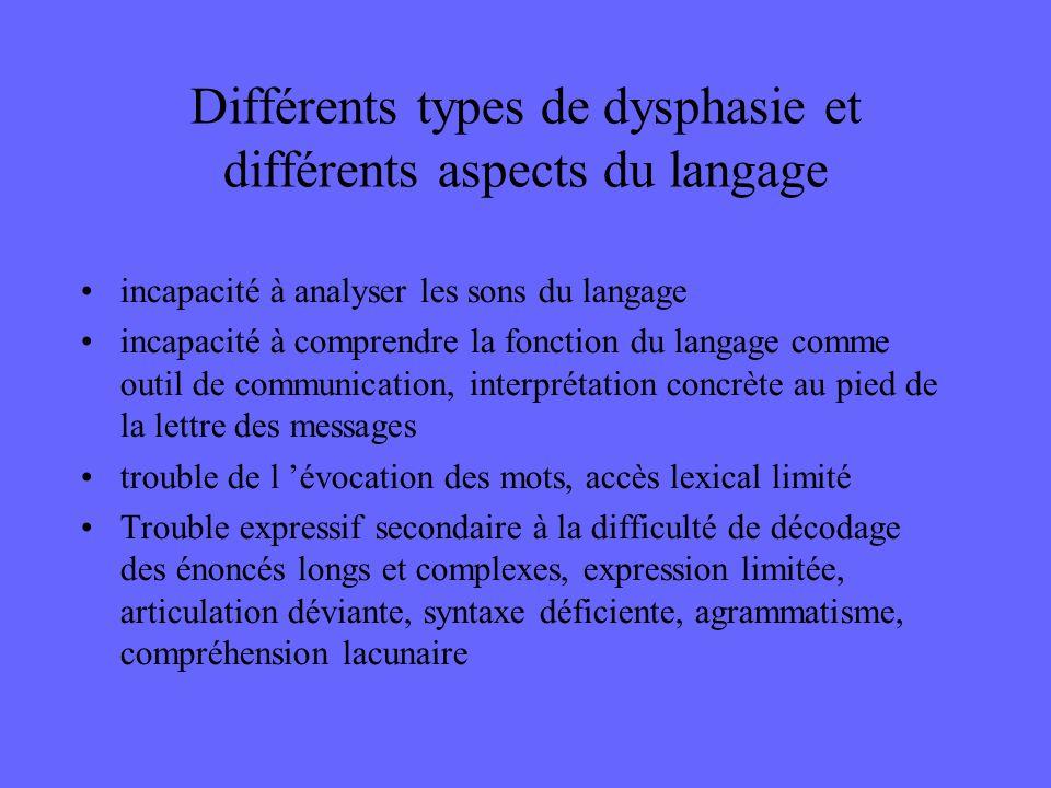 Différents types de dysphasie et différents aspects du langage