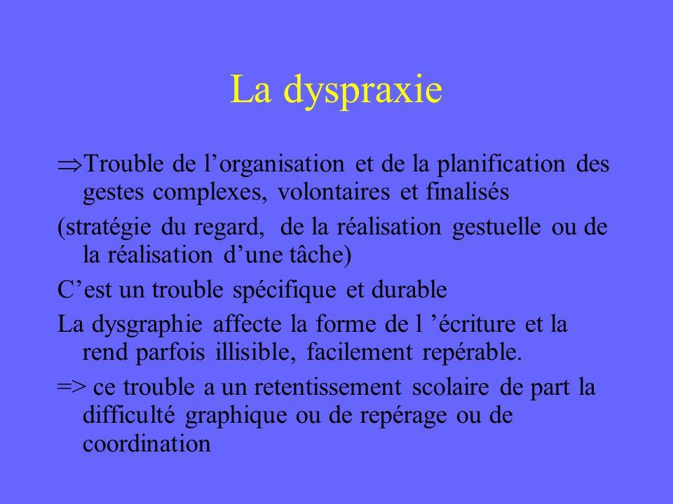 La dyspraxie Trouble de l'organisation et de la planification des gestes complexes, volontaires et finalisés.