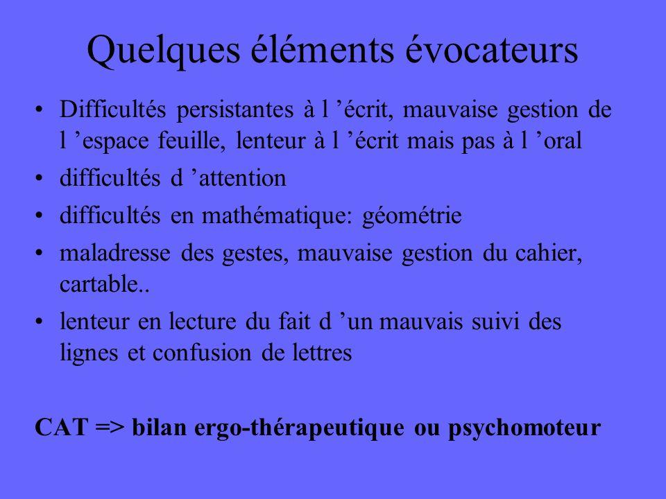 Quelques éléments évocateurs