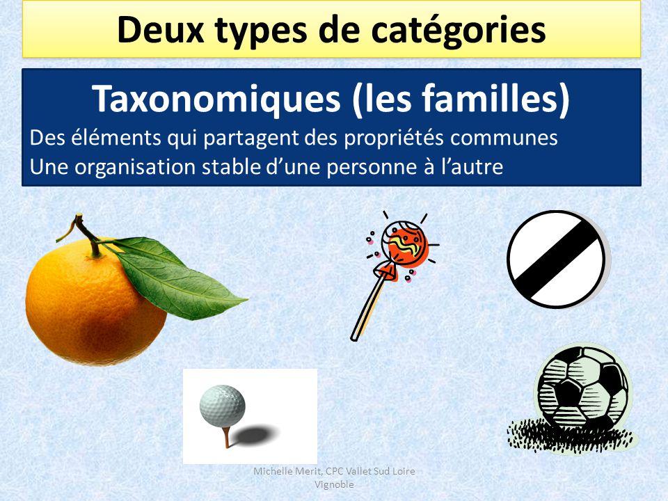 Deux types de catégories Taxonomiques (les familles)