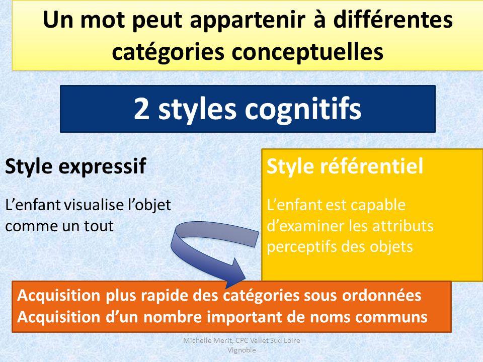 Un mot peut appartenir à différentes catégories conceptuelles