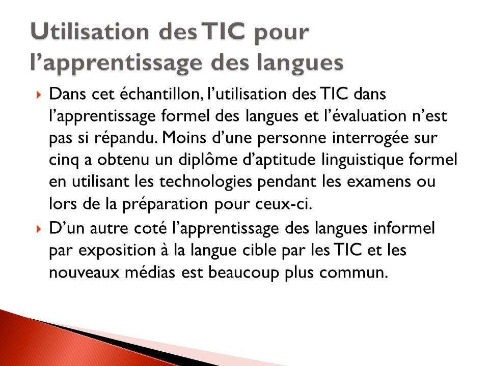Utilisation des TIC pour l'apprentissage des langues