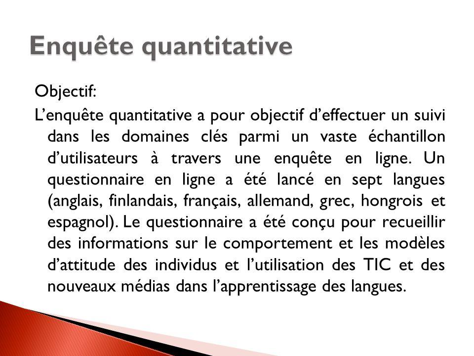 Enquête quantitative