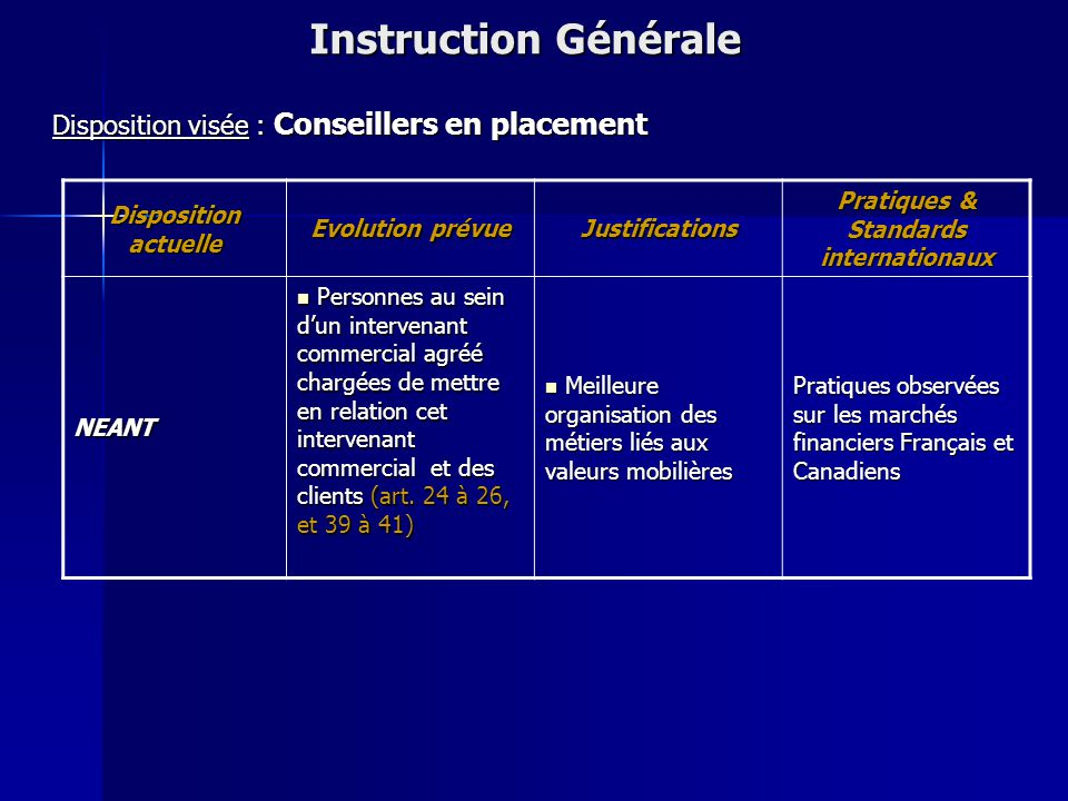 Pratiques & Standards internationaux
