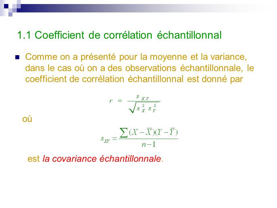1.1 Coefficient de corrélation échantillonnal