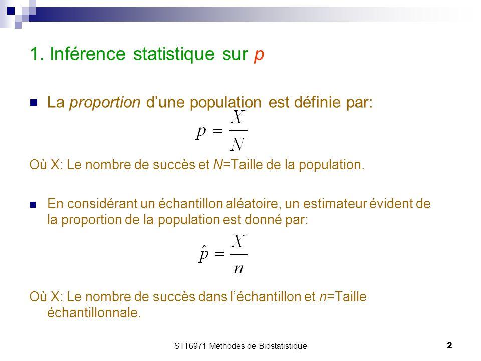1. Inférence statistique sur p