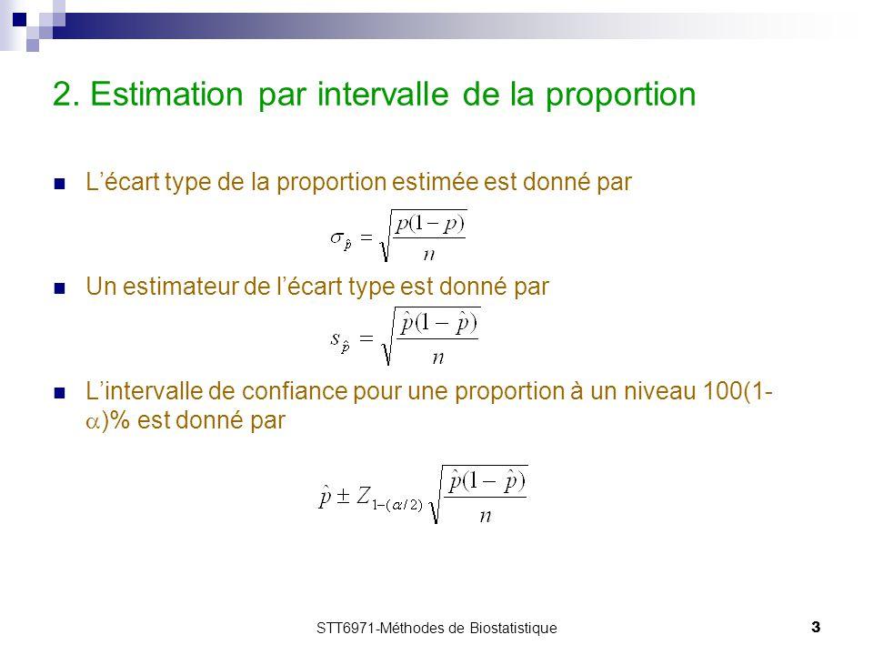 2. Estimation par intervalle de la proportion