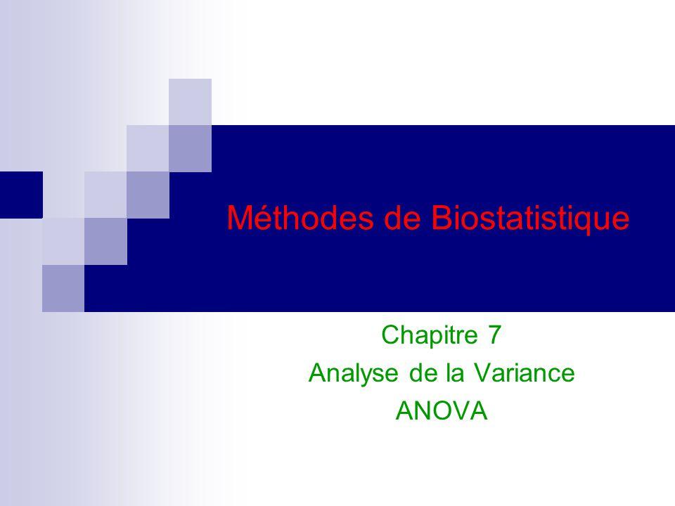 Méthodes de Biostatistique