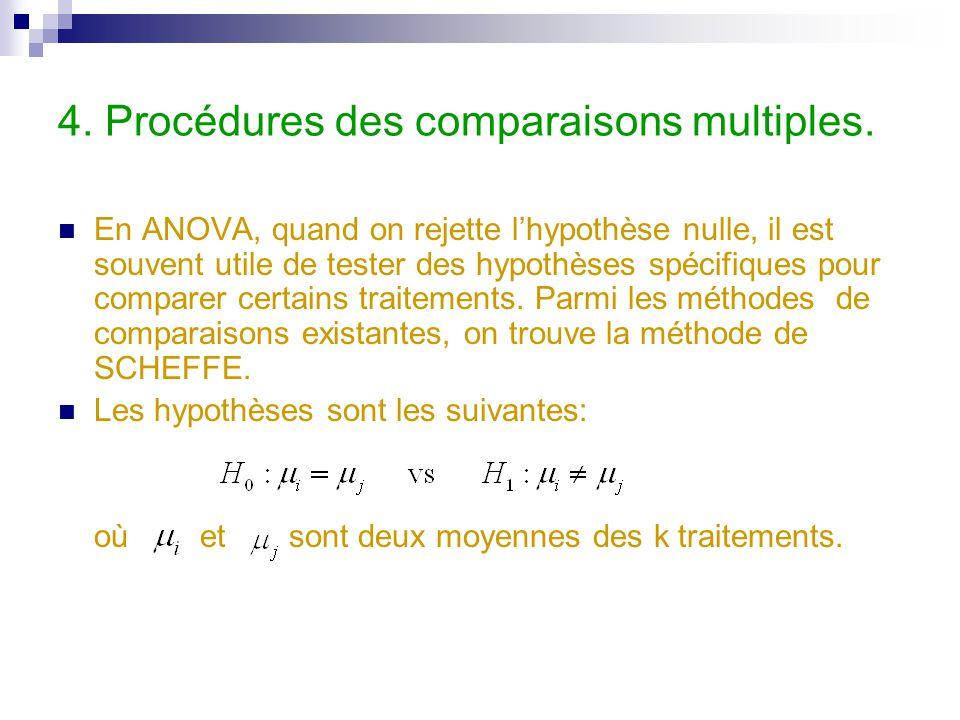 4. Procédures des comparaisons multiples.