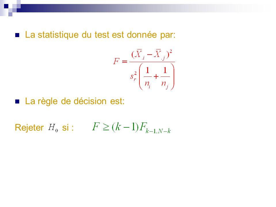La statistique du test est donnée par: