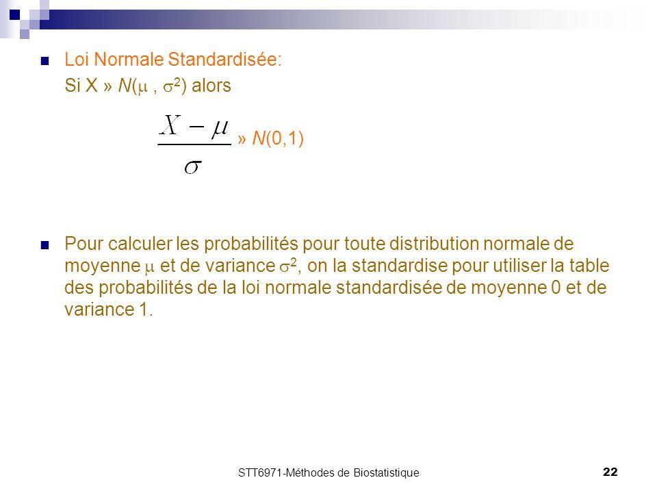 STT6971-Méthodes de Biostatistique