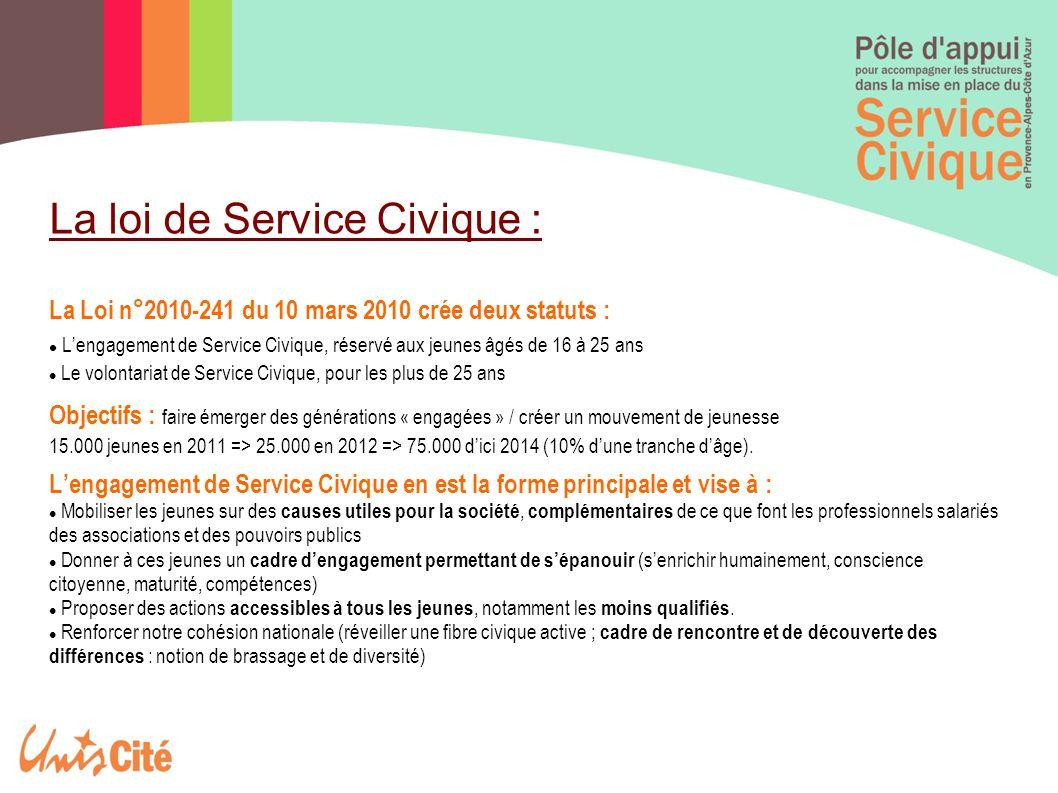 La loi de Service Civique :