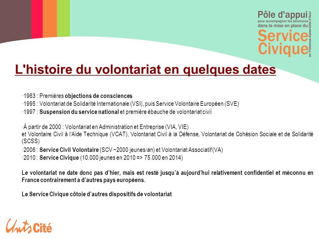 L histoire du volontariat en quelques dates