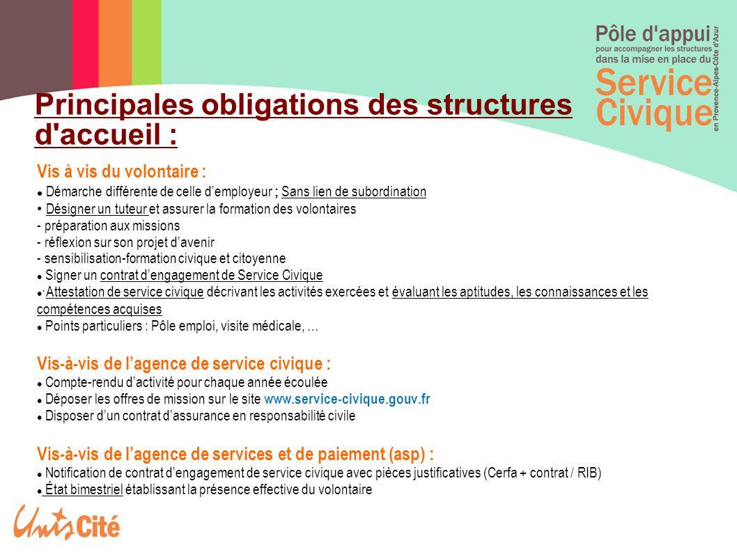 Principales obligations des structures d accueil :