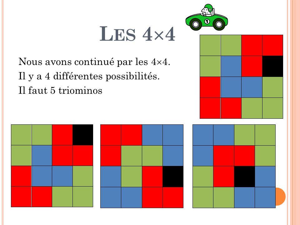 Les 44 Nous avons continué par les 44. Il y a 4 différentes possibilités. Il faut 5 triominos