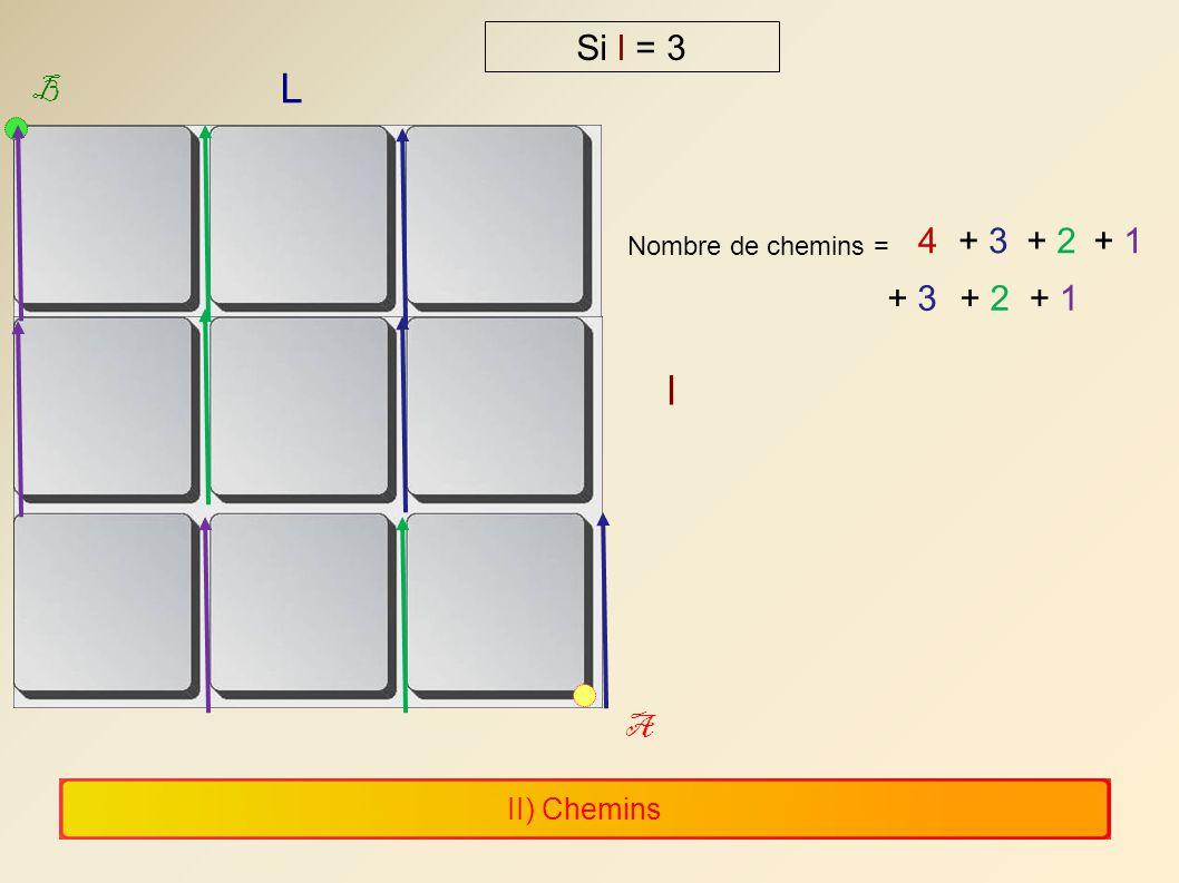 L l Si l = 3 4 + 3 + 2 + 1 + 3 + 2 + 1 B A II) Chemins