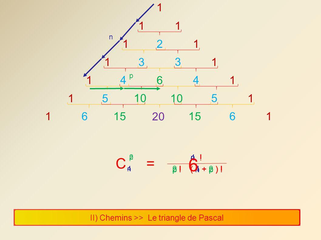 1 1. 1. n. 1. 2. 1. 1. 3. 3. 1. p. 1. 4. 6. 4. 1. 1. 5. 10. 10. 5. 1. 1. 6. 15.