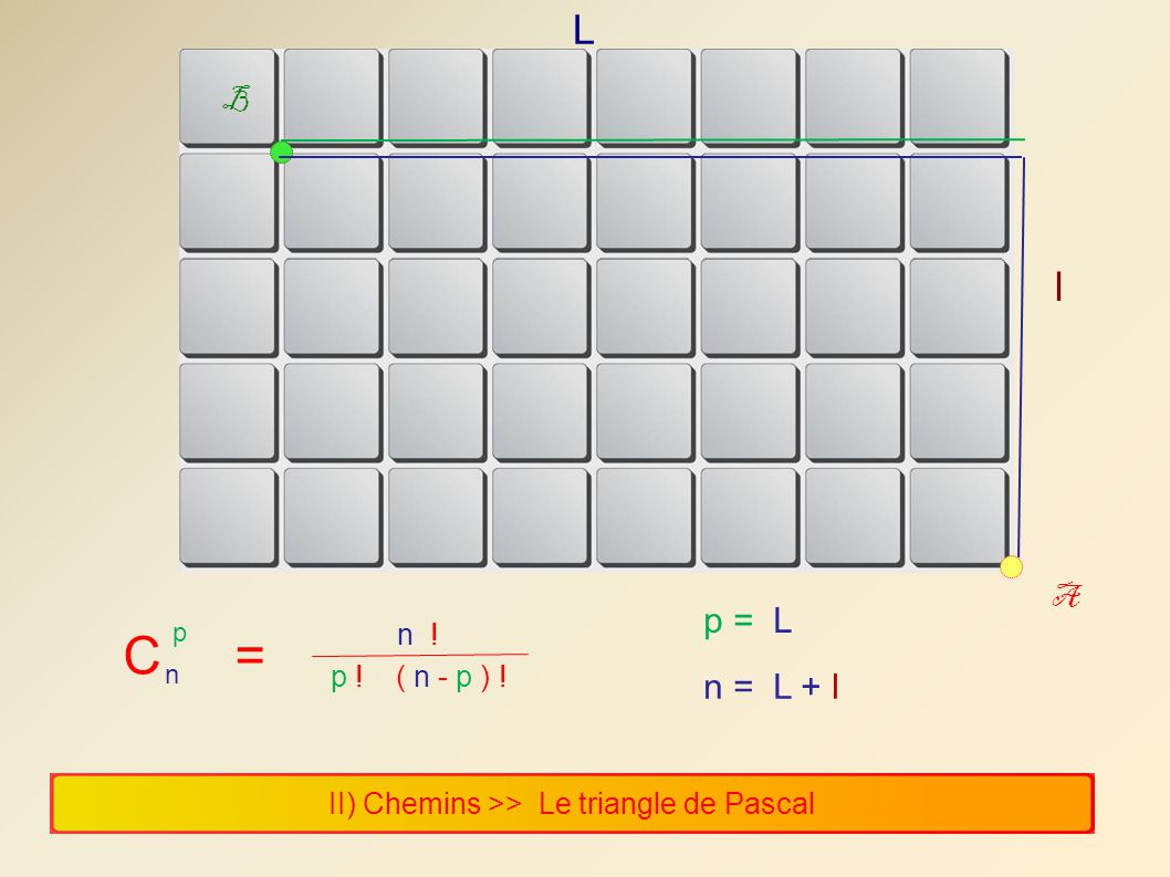 C = L l p = L n = L + l B A n ! p ! ( n - p ) !