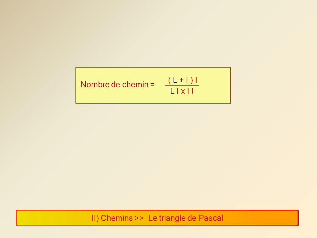 ( L + l ) ! Nombre de chemin = L ! x l ! II) Chemins >> Le triangle de Pascal