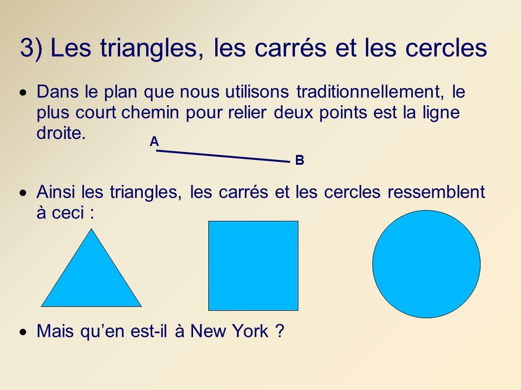 3) Les triangles, les carrés et les cercles
