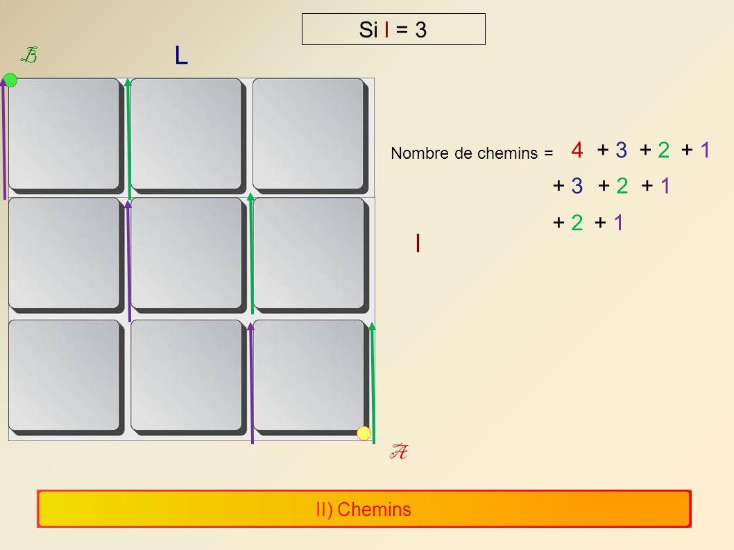 L l Si l = 3 4 + 3 + 2 + 1 + 3 + 2 + 1 + 2 + 1 B A II) Chemins