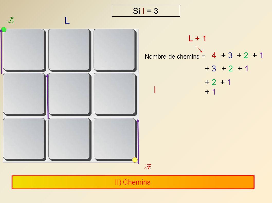 Si l = 3 B L L + 1 4 + 3 + 2 + 1 Nombre de chemins = + 3 + 2 + 1 + 2 + 1 l + 1 A II) Chemins 3 3