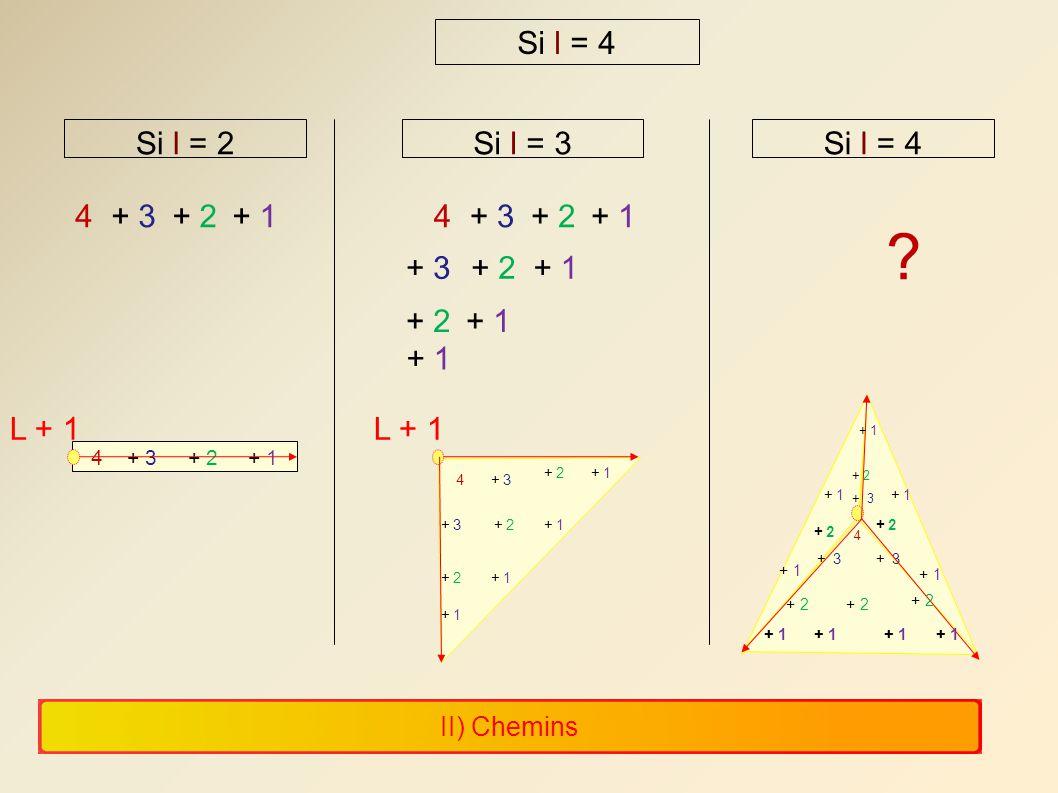 Si l = 4 Si l = 2 Si l = 3 Si l = 4 4 + 3 + 2 + 1 4 + 3 + 2 + 1 + 3
