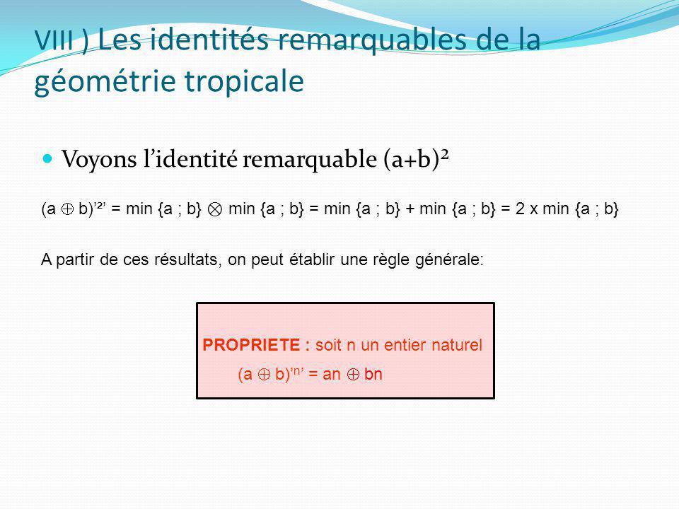 VIII ) Les identités remarquables de la géométrie tropicale