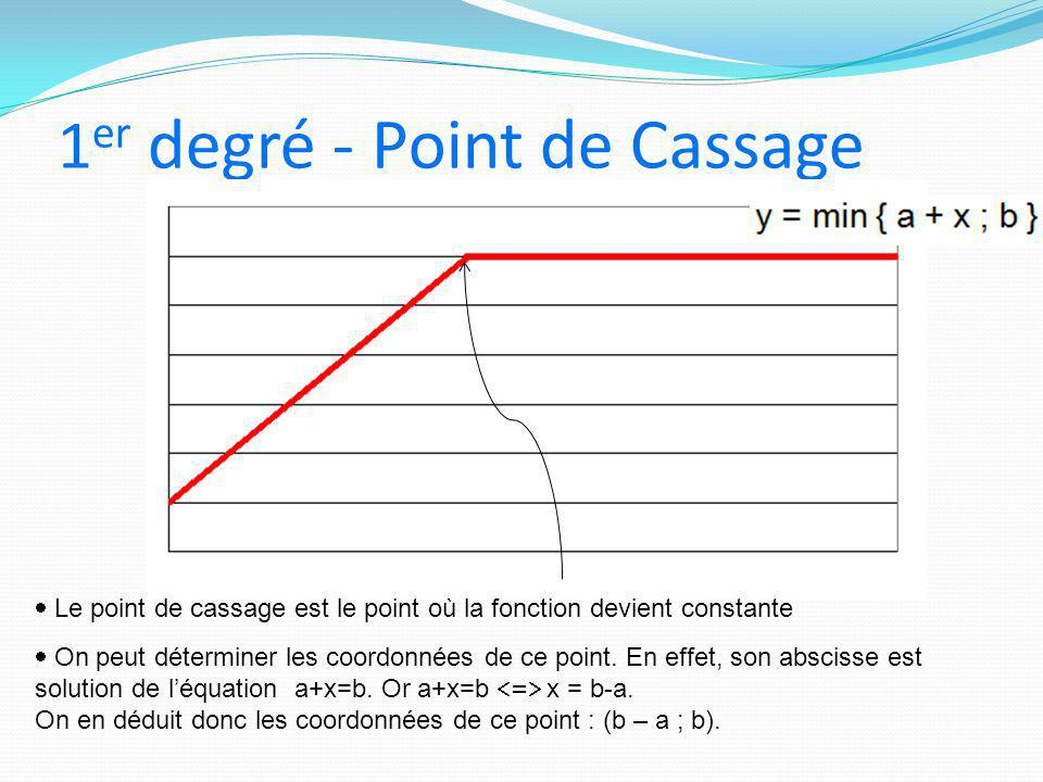 1er degré - Point de Cassage