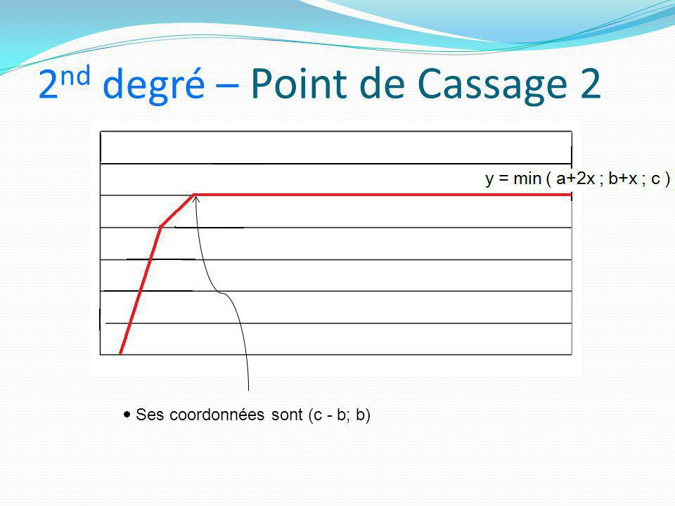 2nd degré – Point de Cassage 2