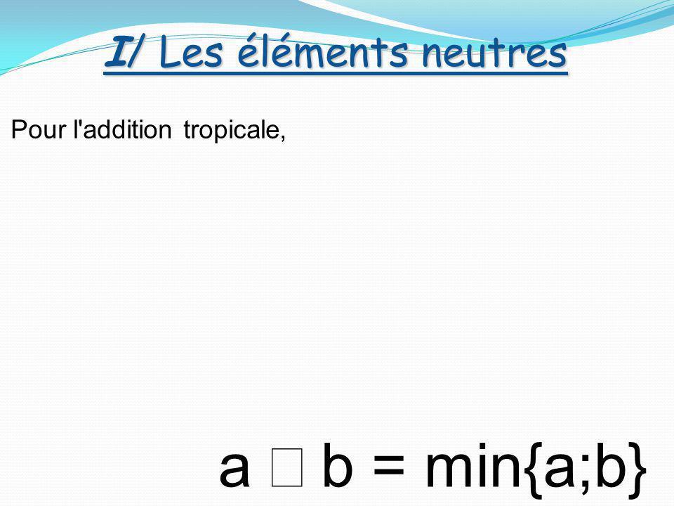 I/ Les éléments neutres