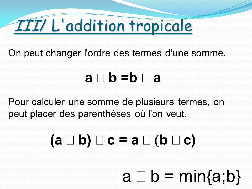 III/ L addition tropicale