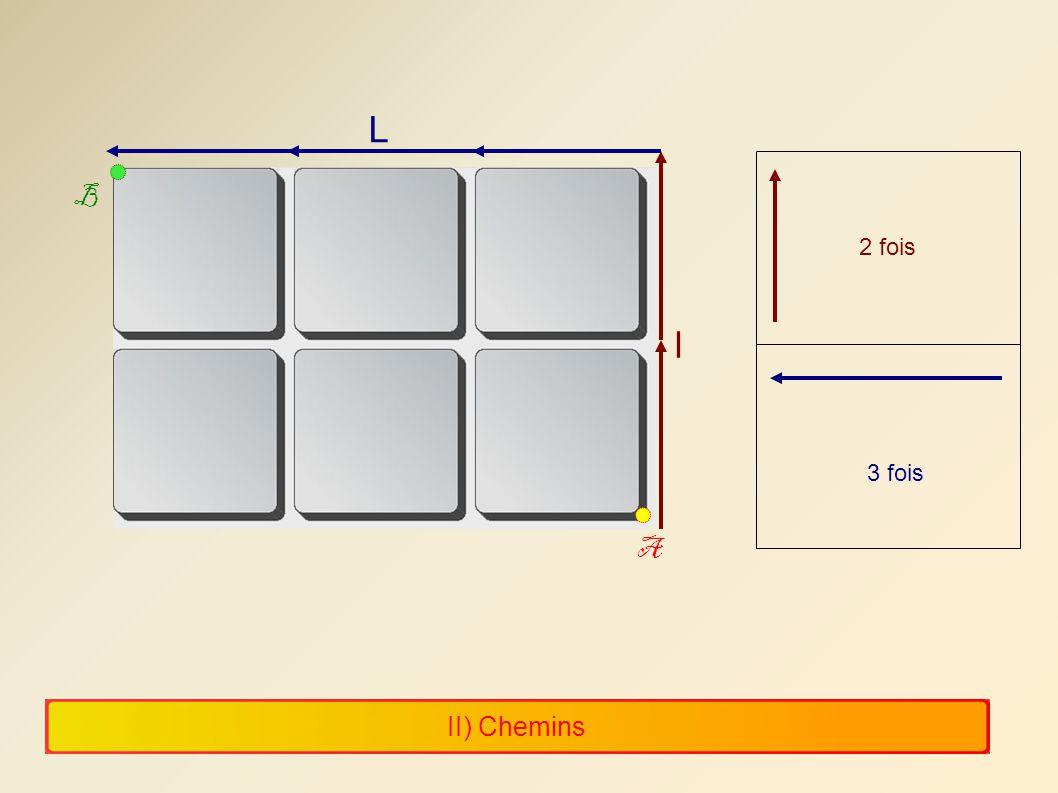 L B 2 fois l 3 fois A II) Chemins 14 14