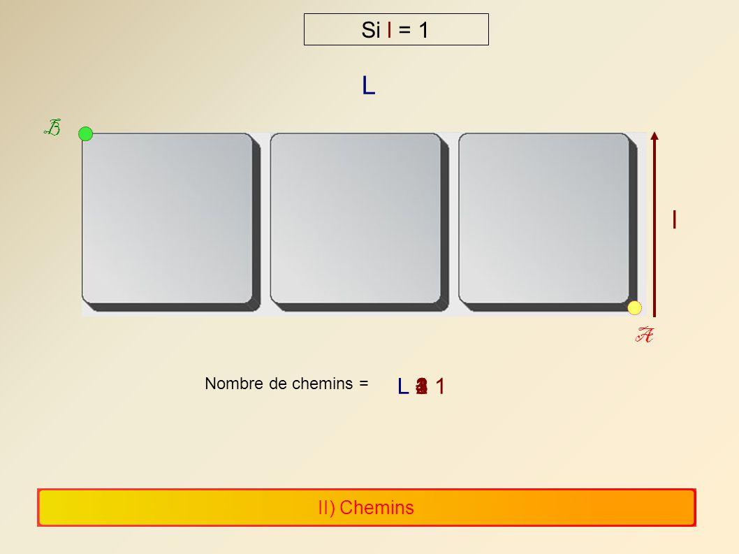 Si l = 1 L B l A Nombre de chemins = L + 1 1 3 2 4 II) Chemins 15 15