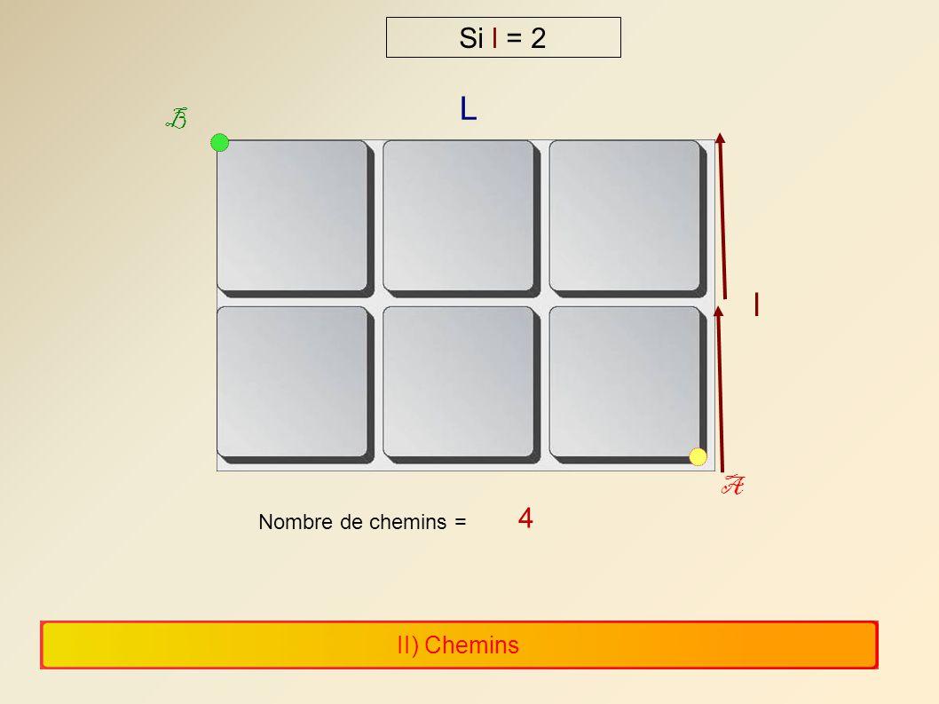 Si l = 2 L B l A 4 Nombre de chemins = II) Chemins 16 16