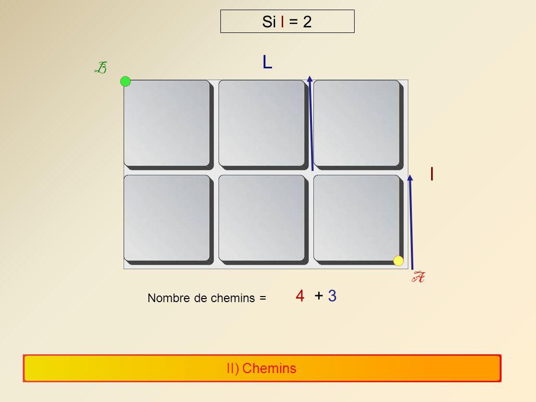 Si l = 2 L B l A 4 + 3 Nombre de chemins = II) Chemins 17 17