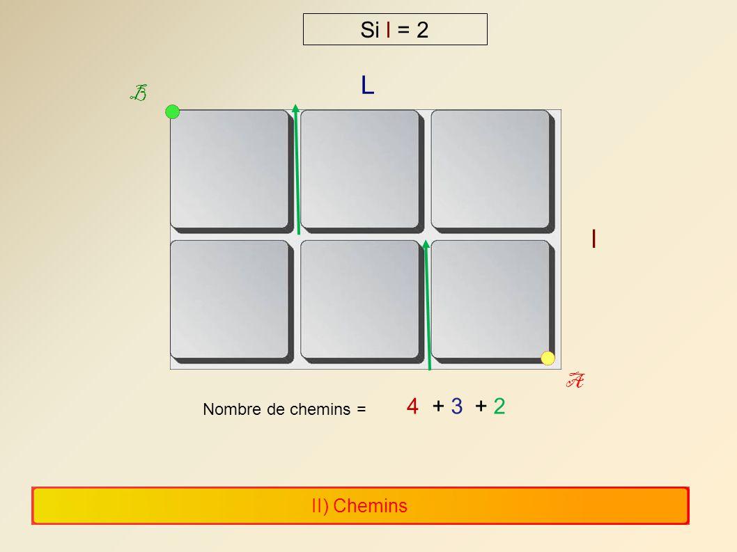 Si l = 2 L B l A 4 + 3 + 2 Nombre de chemins = II) Chemins 18 18