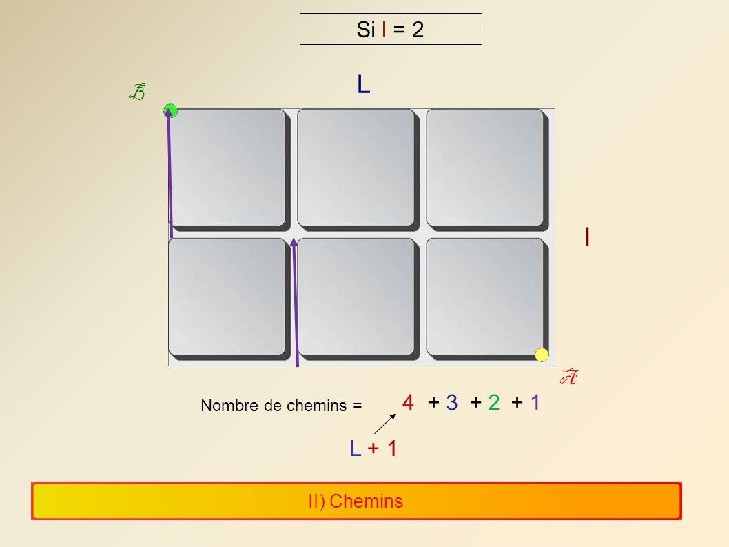 L l Si l = 2 4 + 3 + 2 + 1 L + 1 B A II) Chemins Nombre de chemins =