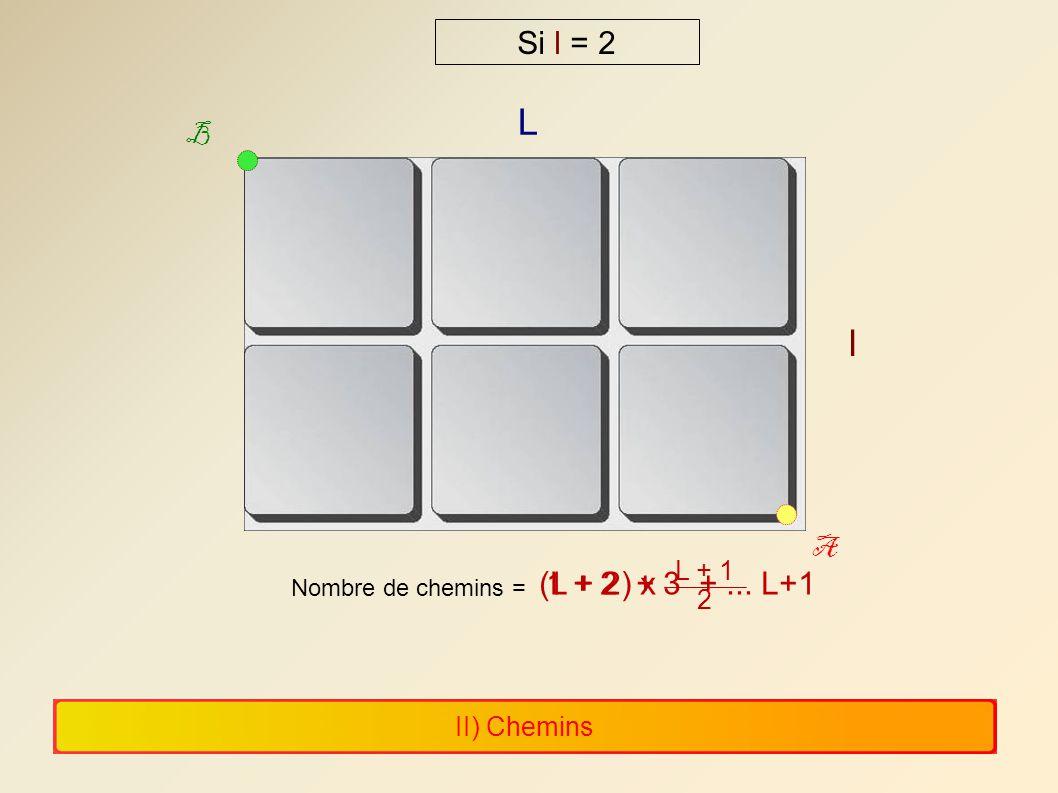 L l Si l = 2 (L + 2) x 1 + 2 + 3 + ... L+1 B A L + 1 2 II) Chemins