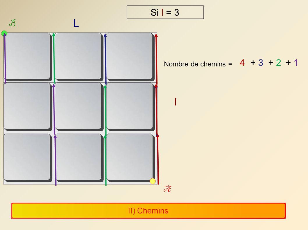 Si l = 3 B L 4 + 3 + 2 + 1 Nombre de chemins = l A II) Chemins 21 21