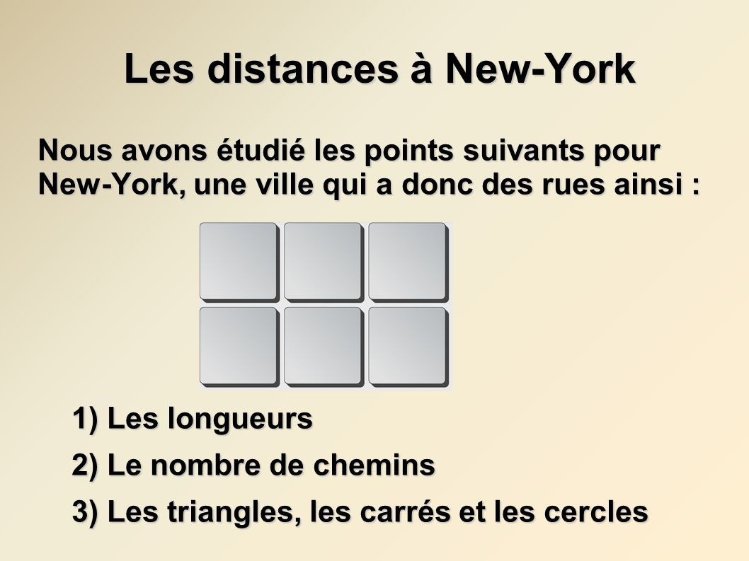 Les distances à New-York