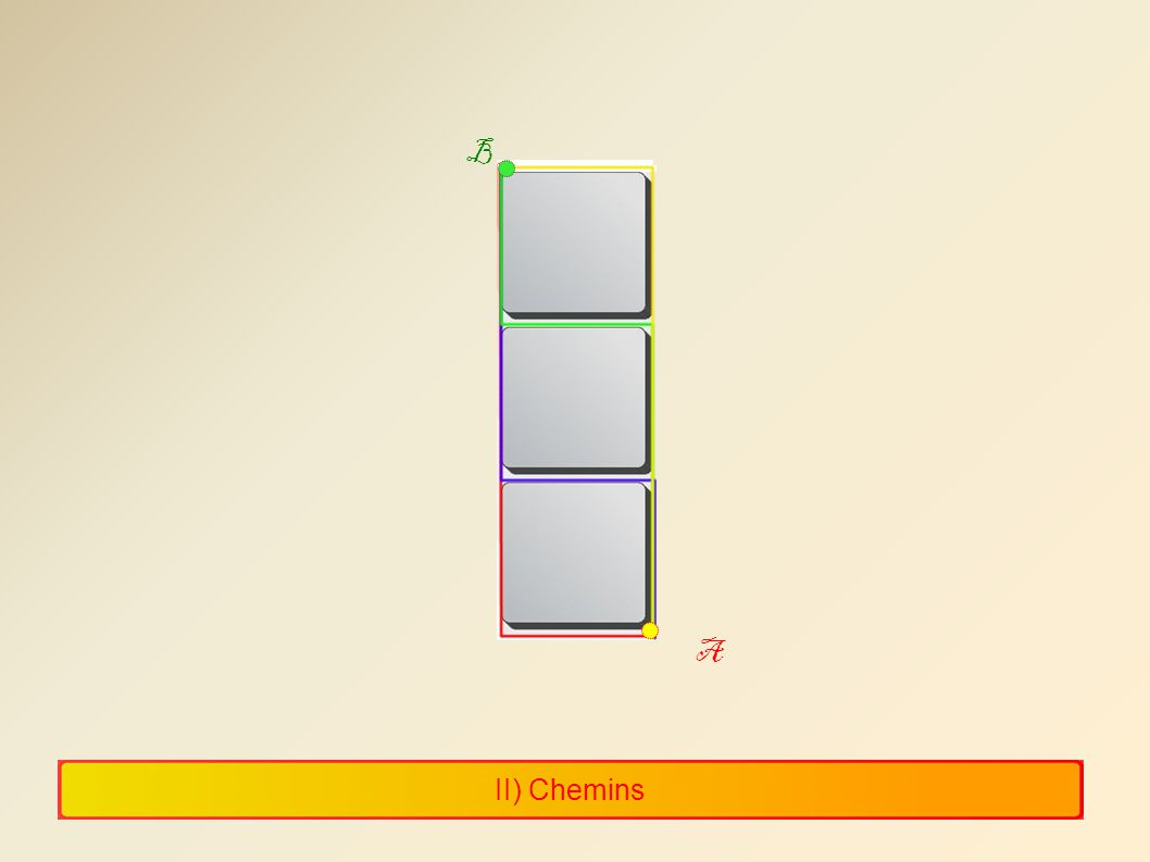 B A II) Chemins 9 9