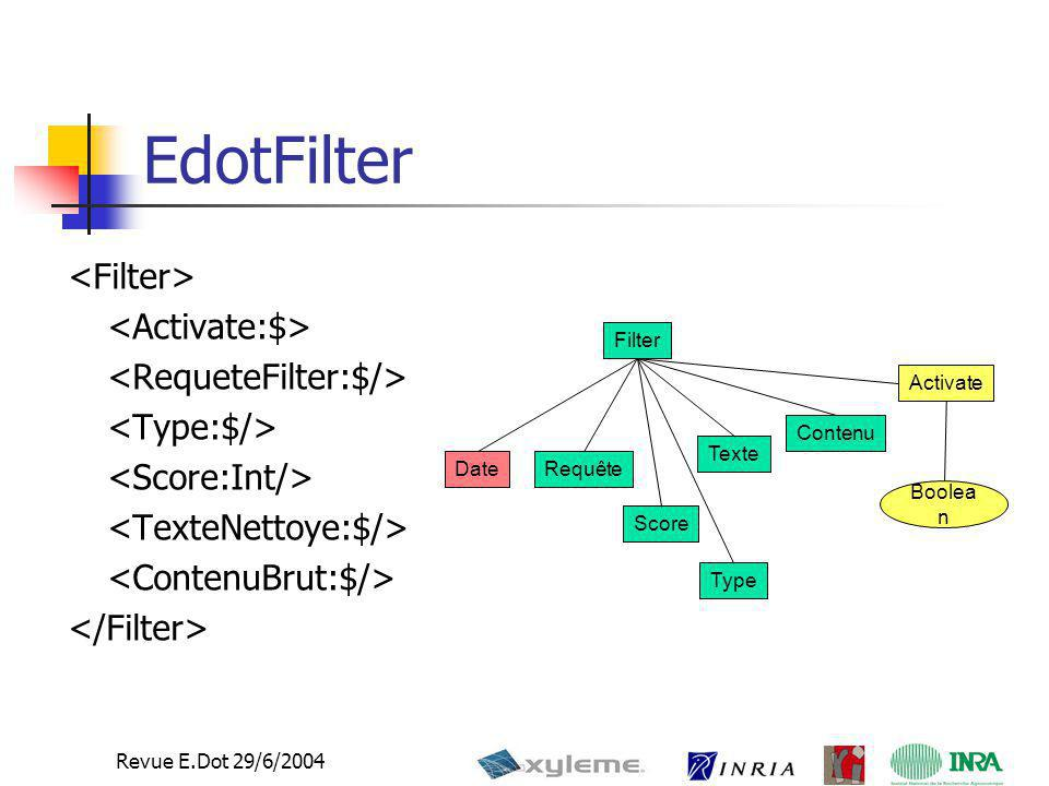 EdotFilter <Filter> <Activate:$> <RequeteFilter:$/>
