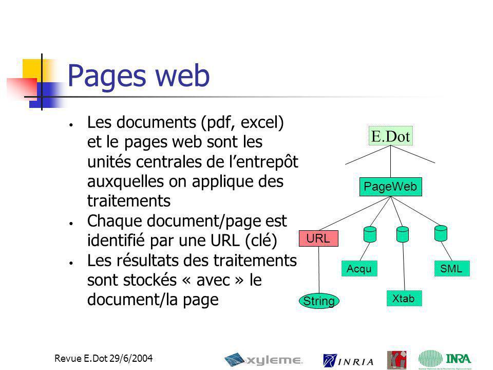 Pages web Les documents (pdf, excel) et le pages web sont les unités centrales de l'entrepôt auxquelles on applique des traitements.