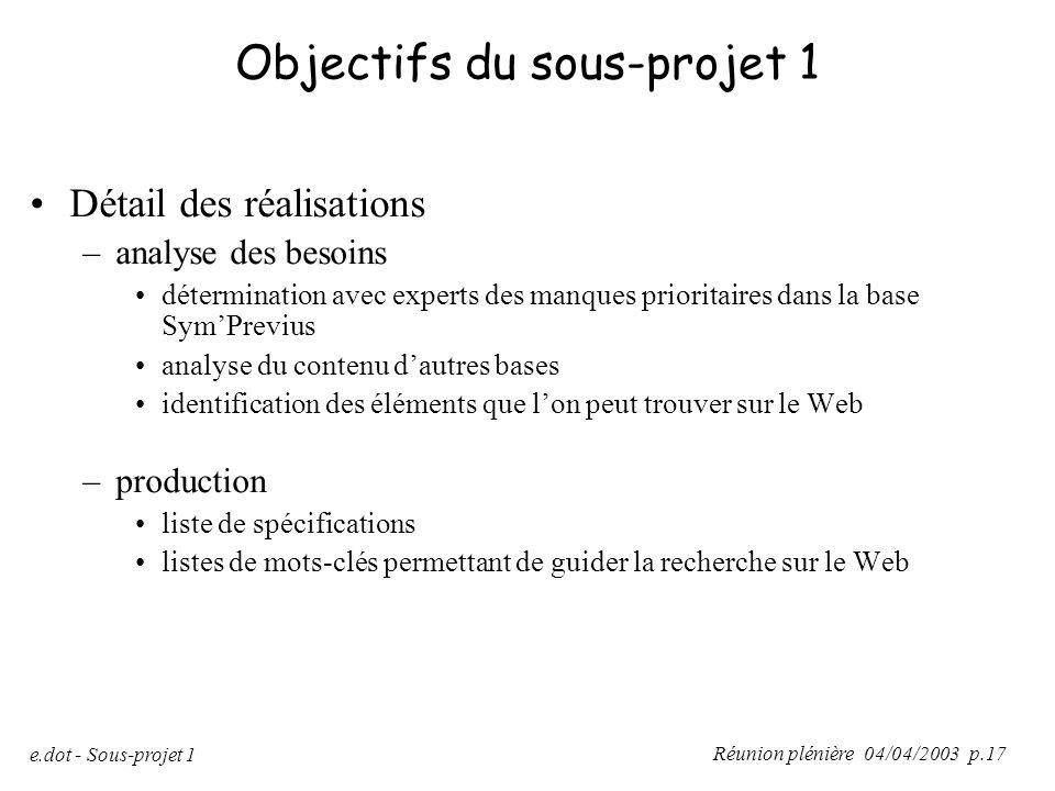 Objectifs du sous-projet 1