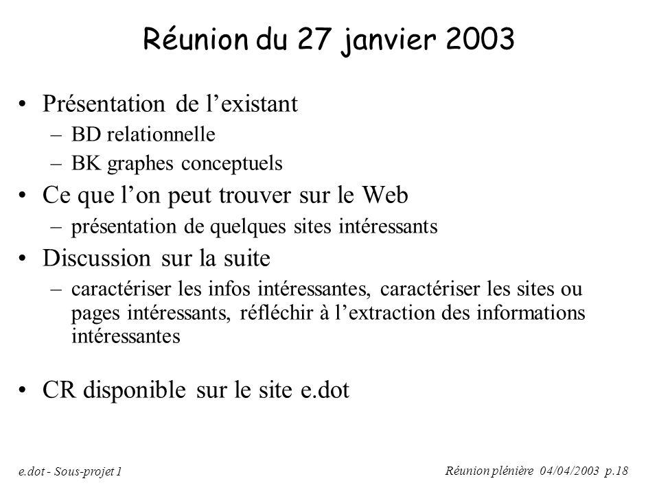 Réunion du 27 janvier 2003 Présentation de l'existant