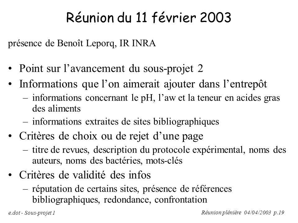 Réunion du 11 février 2003 Point sur l'avancement du sous-projet 2