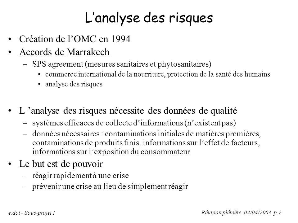 L'analyse des risques Création de l'OMC en 1994 Accords de Marrakech