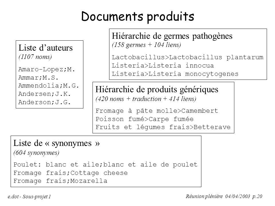 Documents produits Hiérarchie de germes pathogènes Liste d'auteurs