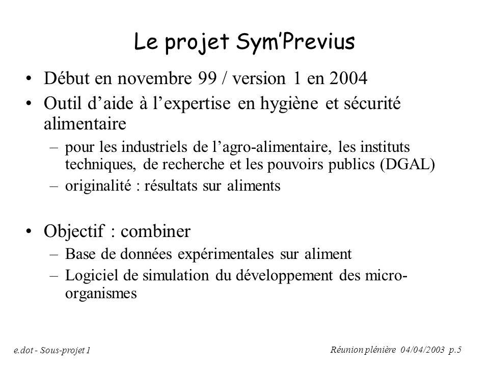 Le projet Sym'Previus Début en novembre 99 / version 1 en 2004
